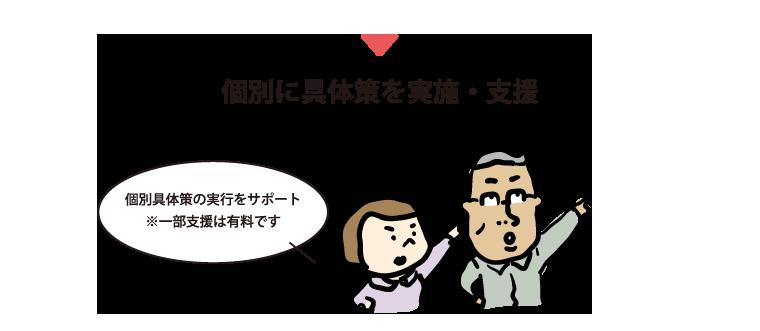 富山県の事業承継ネットワーク体制